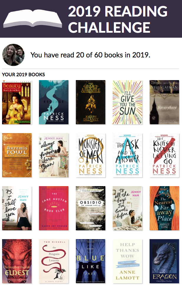 books read so far this year